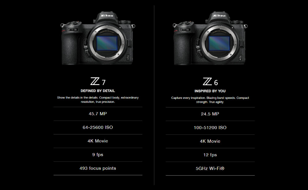 d683d389c34 ... frame mirrorless camera lineup – the Z-Series. Aimed at the  semi-professional and professional photographer