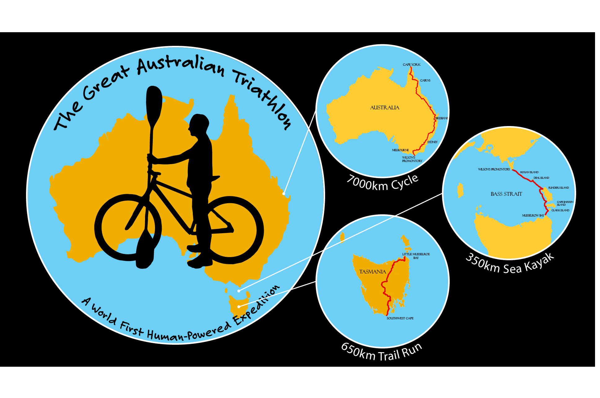 The Great Australian Triathlon Route